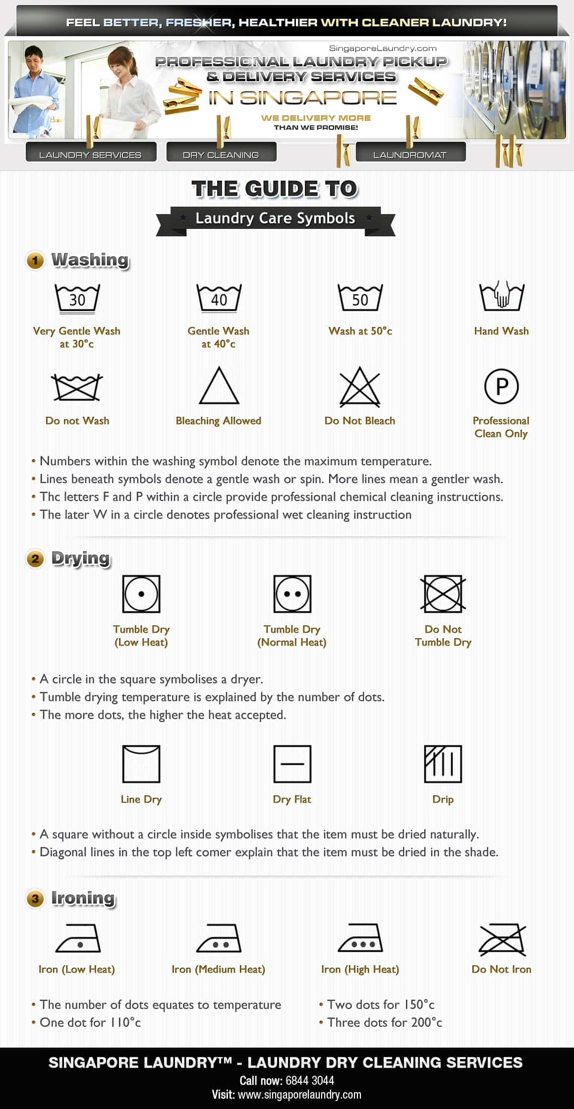 Laundry Care Symbol Infographic Singapore Laundry